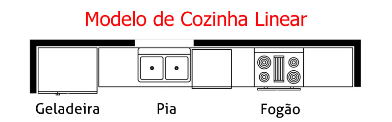 Linear Cozinha