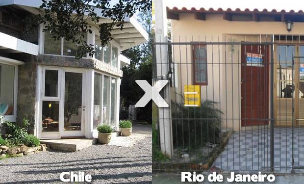 Aumento de Preço dos Imóveis no Brasil