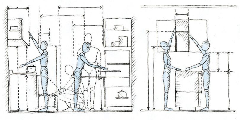 Ergonomia da cozinha arquidicas - Medidas de armarios de cocina ...