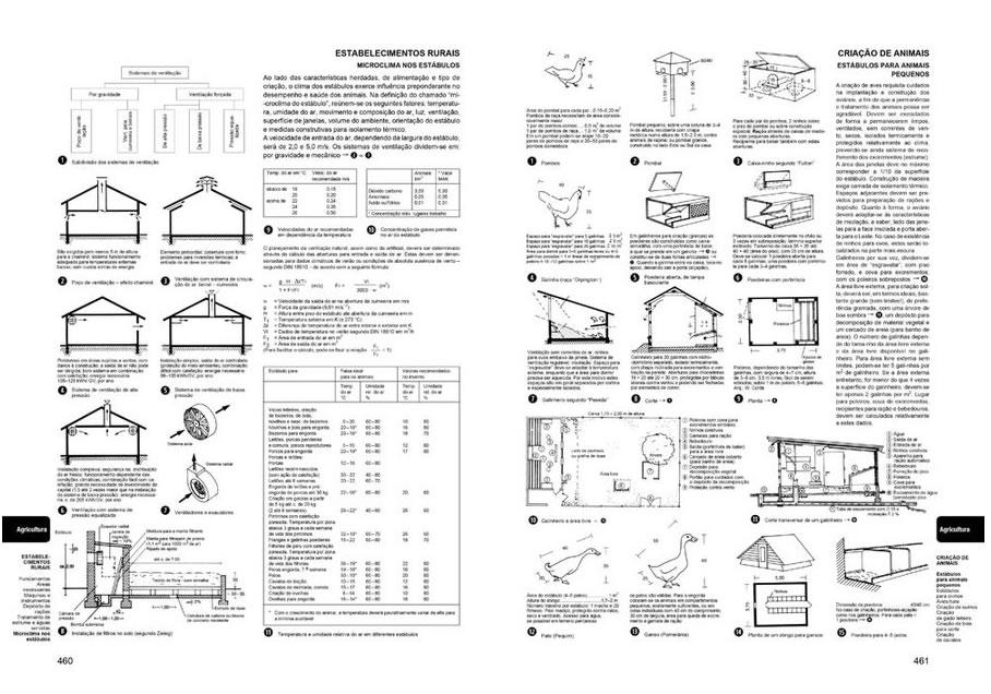 Neufert, arte de projetar em arquitetura 18ª edição.