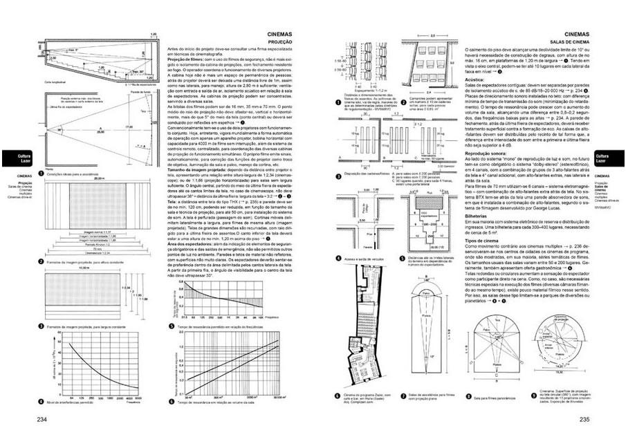 Download free a arte de projetar em arquitetura pdf filecloudcrazy.