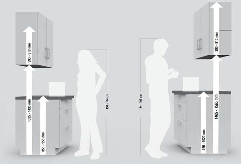 altura-da-bancada-cozinha-americana