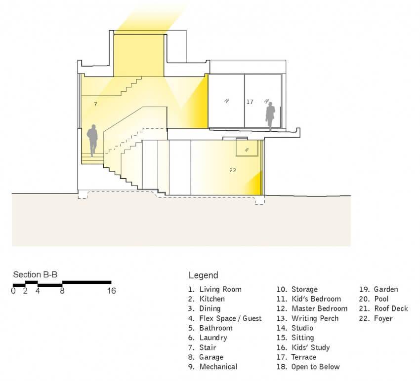 holleb-residence-corte-b