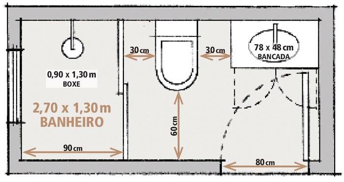 dimensão banheiro